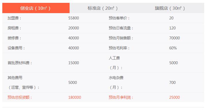 微信截图_20200519155316.png